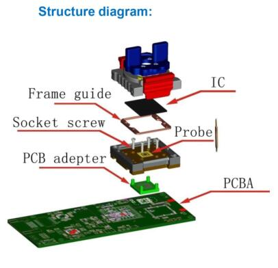 emmc socket structure socket with PCB adapters