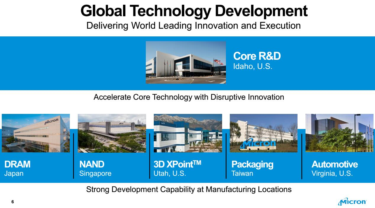 Micron DRAM and NAND Flash latest technology roadmap announced