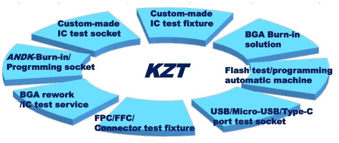 IC test socket service